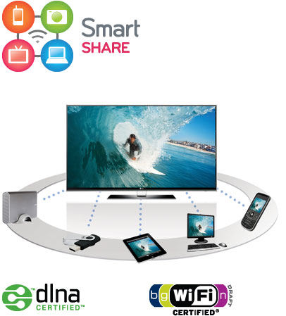 how to use smartshare on lg tv