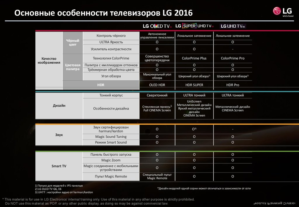 LG OLED webOS TV 2016 2.jpg