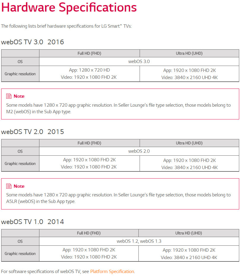 hardware specifications for LG Smart TVs.jpg