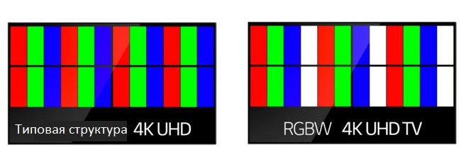 RGB%20vs%20RGBW%201.jpg