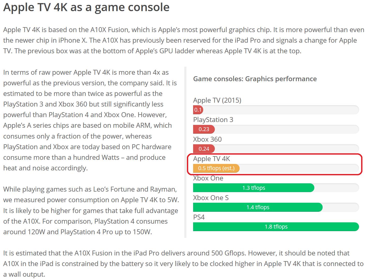 Apple TV 4K и телевизоры LG : Аксессуары и внешние устройства