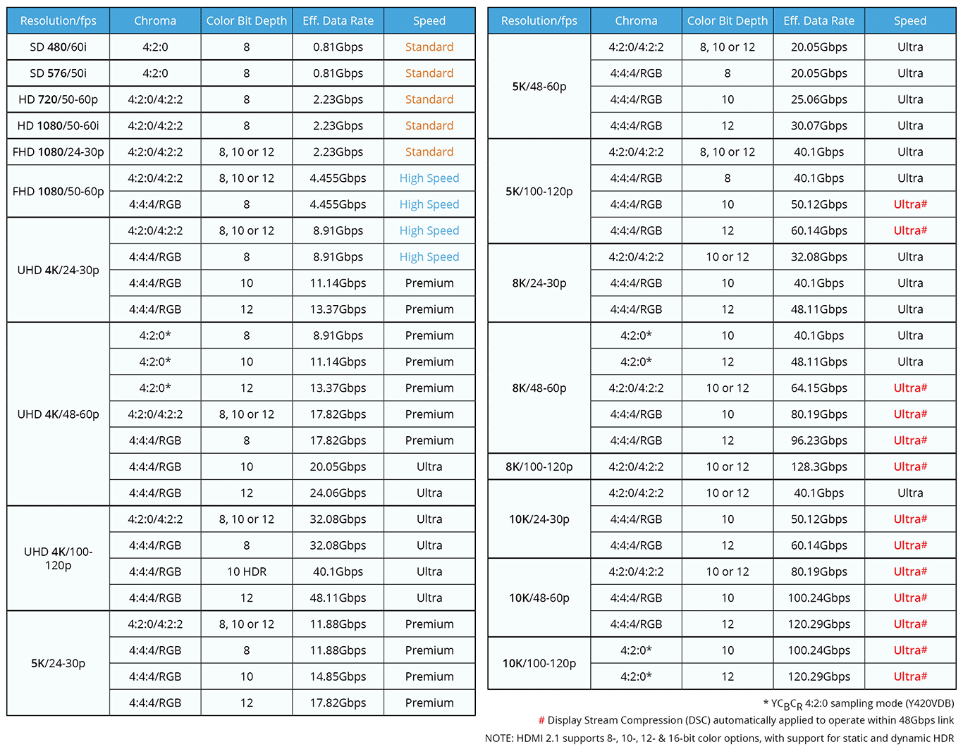 HDMI Specs Table.png