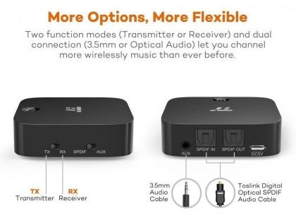 TaoTronics Bluetooth 4.1 Digital Optical and 3.5mm Transmitter and Receiver with aptX.jpg