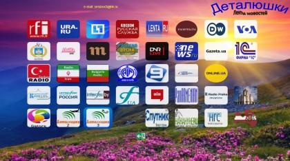 сторонние приложения для lg smart tv
